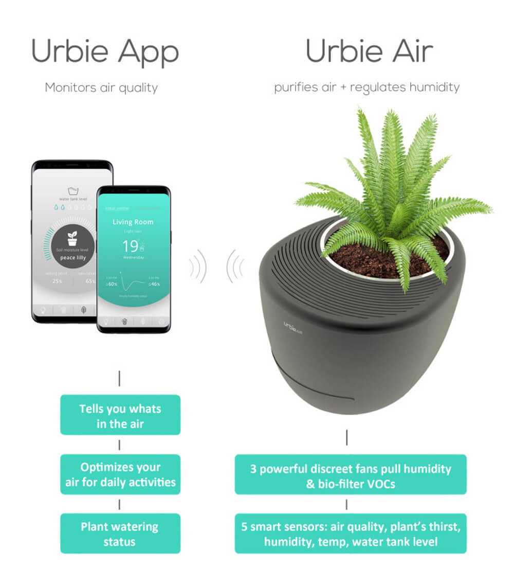 Urbie Air Purifier Mobile App