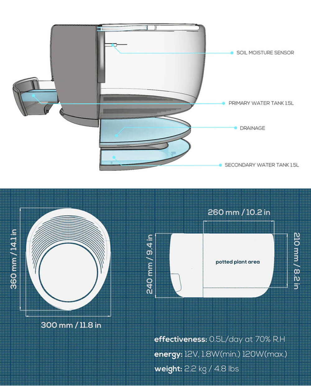 Urbie Air Purifier Technical Details